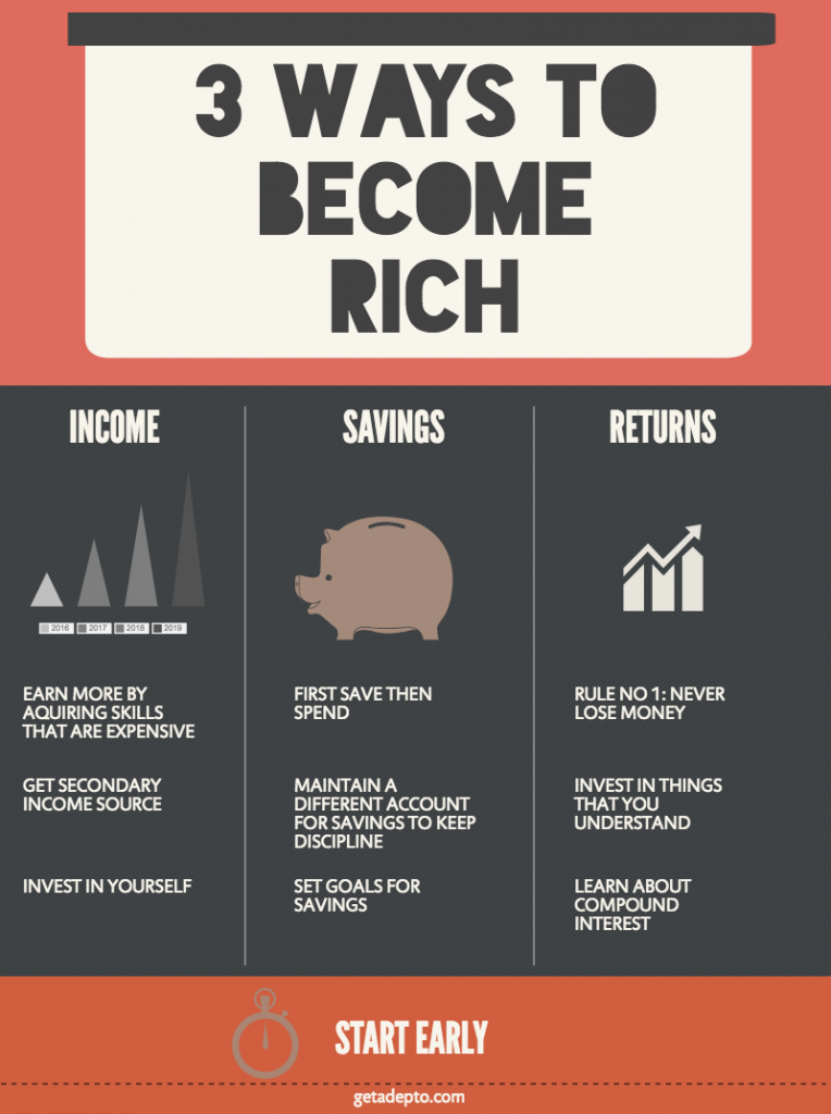 3 Ways To Become Rich