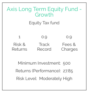 axis long term equity fund