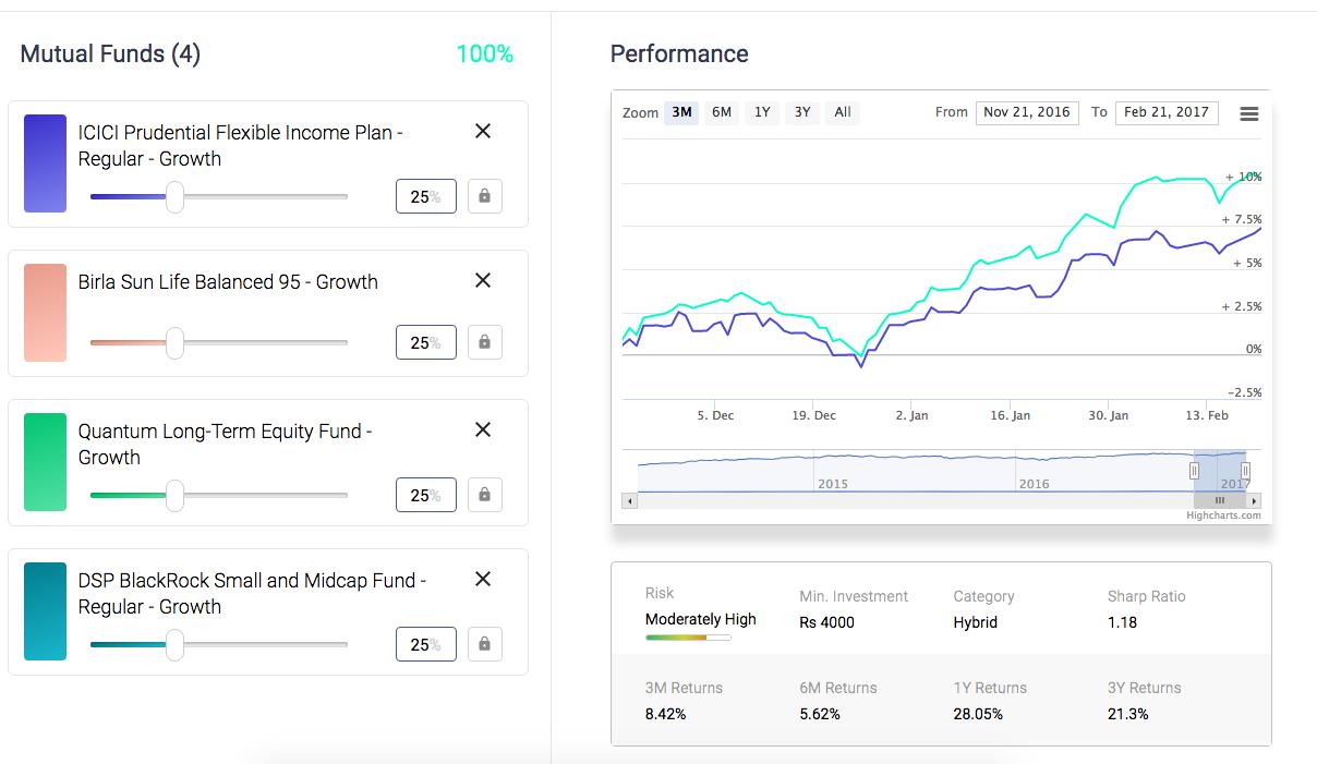 aggregate statistics learn portfolio