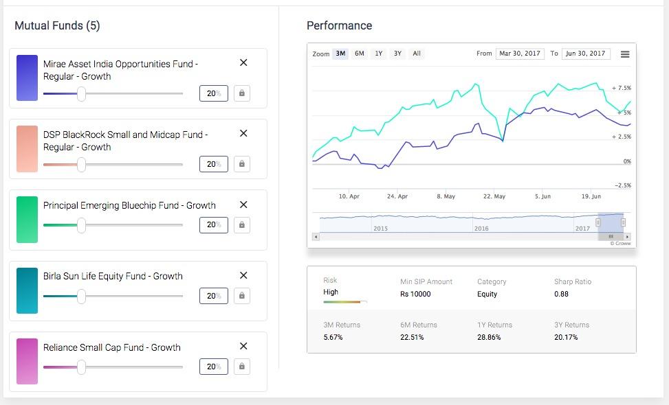 mutual-fund-portfolio