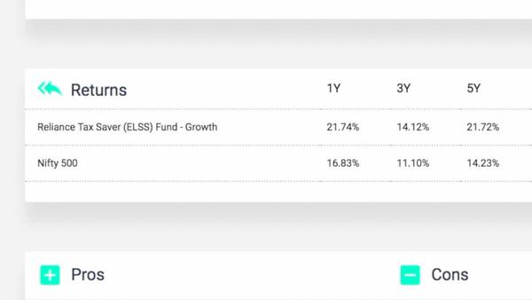 mutual funds returns
