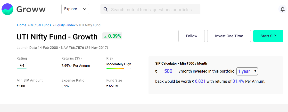 index fund uti nifty