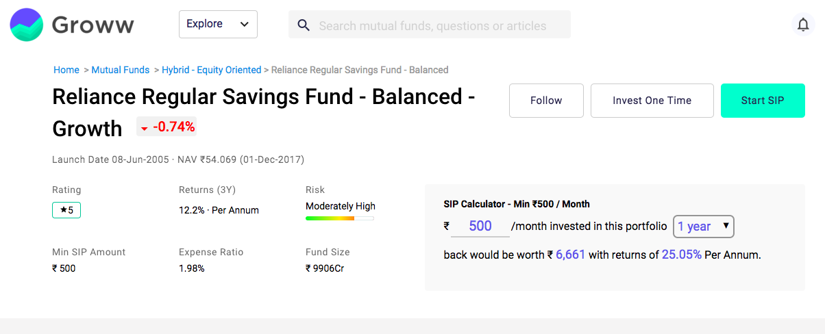 Reliance Regular Savings Fund
