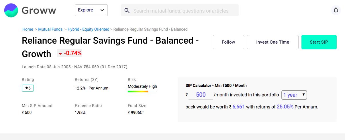 Reliance Regular Savings Fund