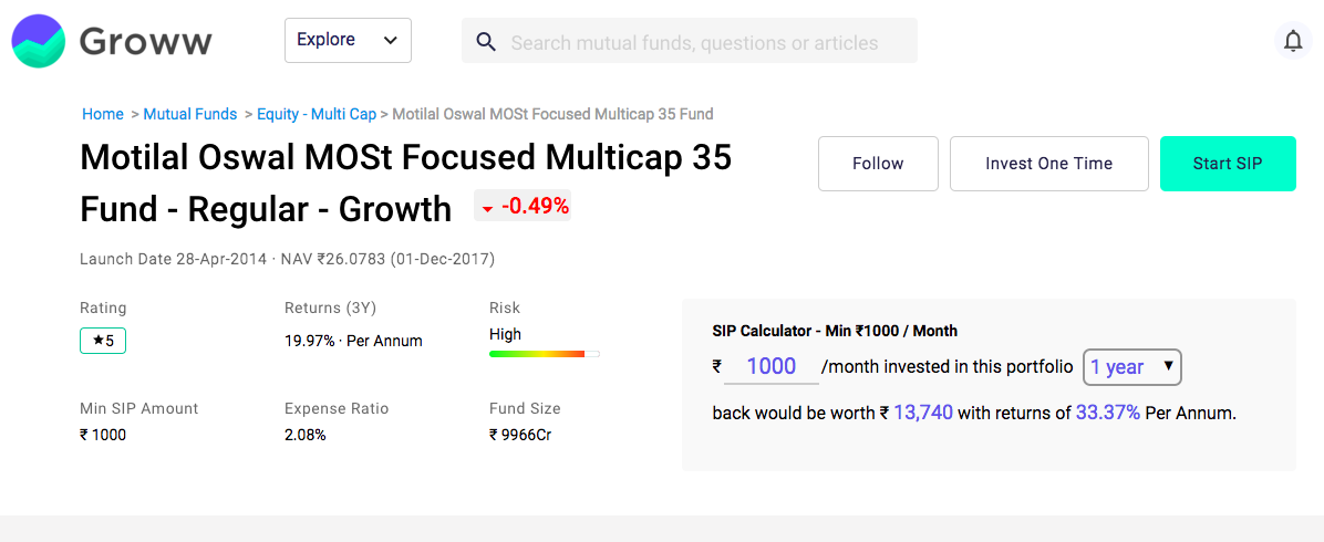 Motilal Oswal MOSt Focused 35 Multicap Fund