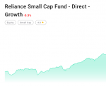 Reliance Small Cap Fund Direct Growth Mutual Funds Groww