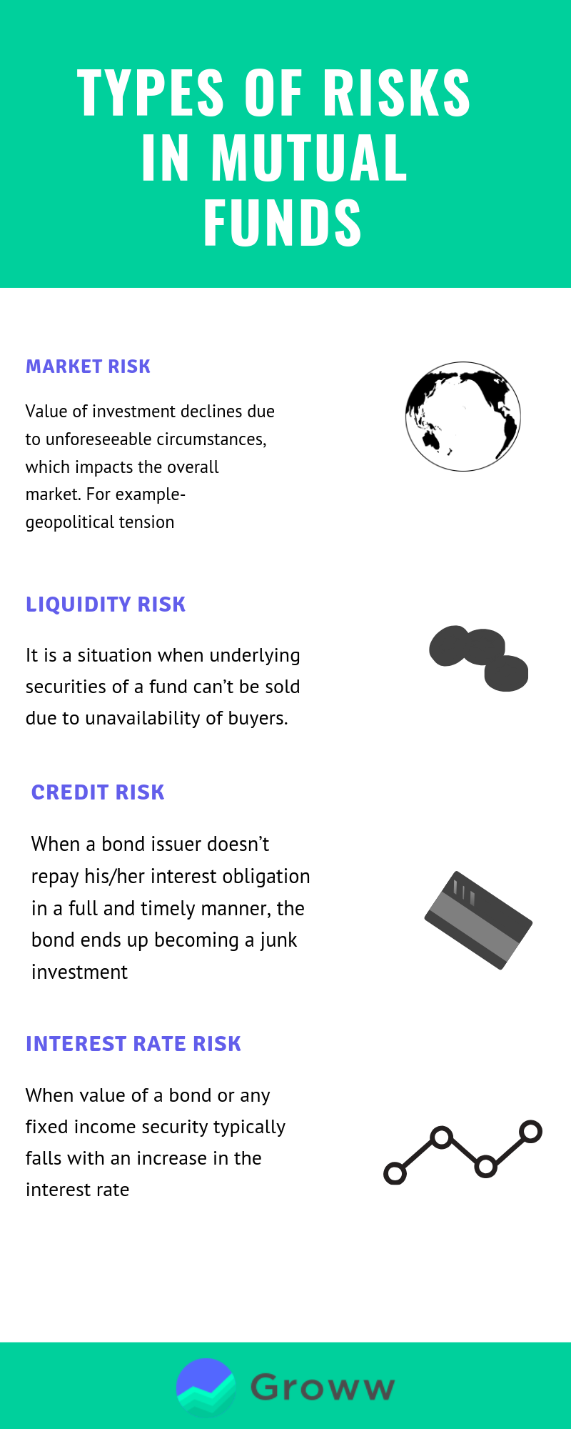 Risks in mutual funds