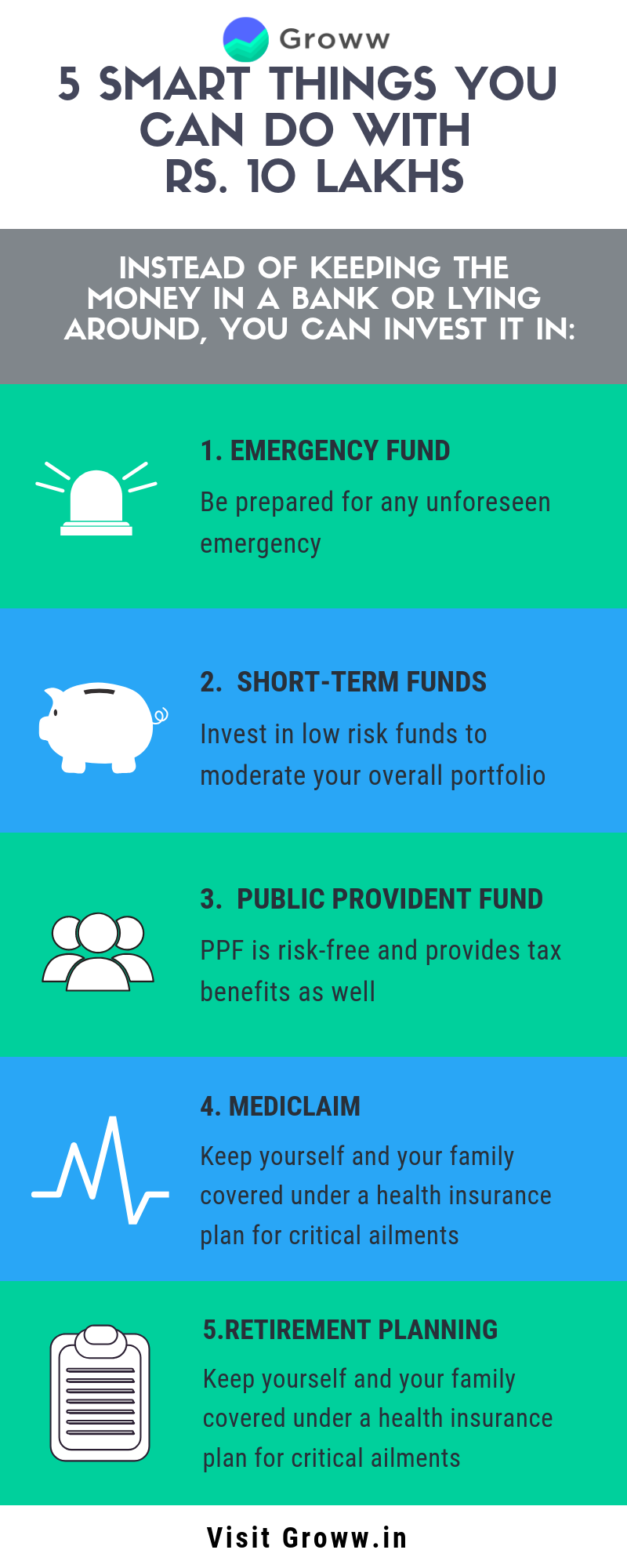 5 smart ways to invest Rs. 10 lakhs