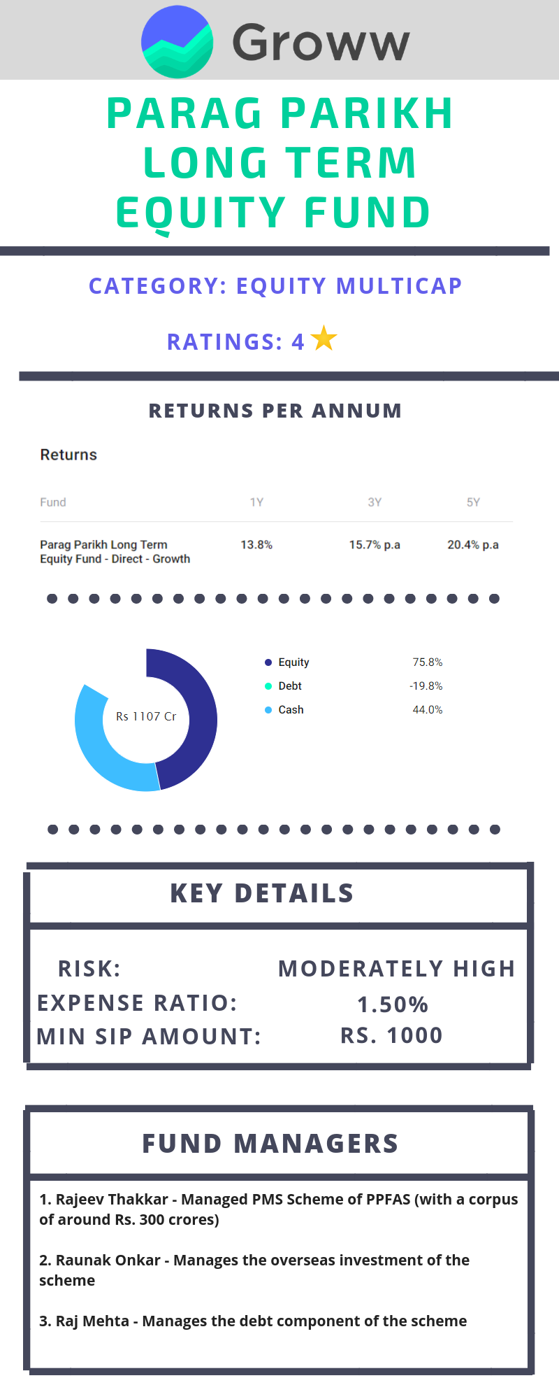 parag parikh long term equity fund analysis
