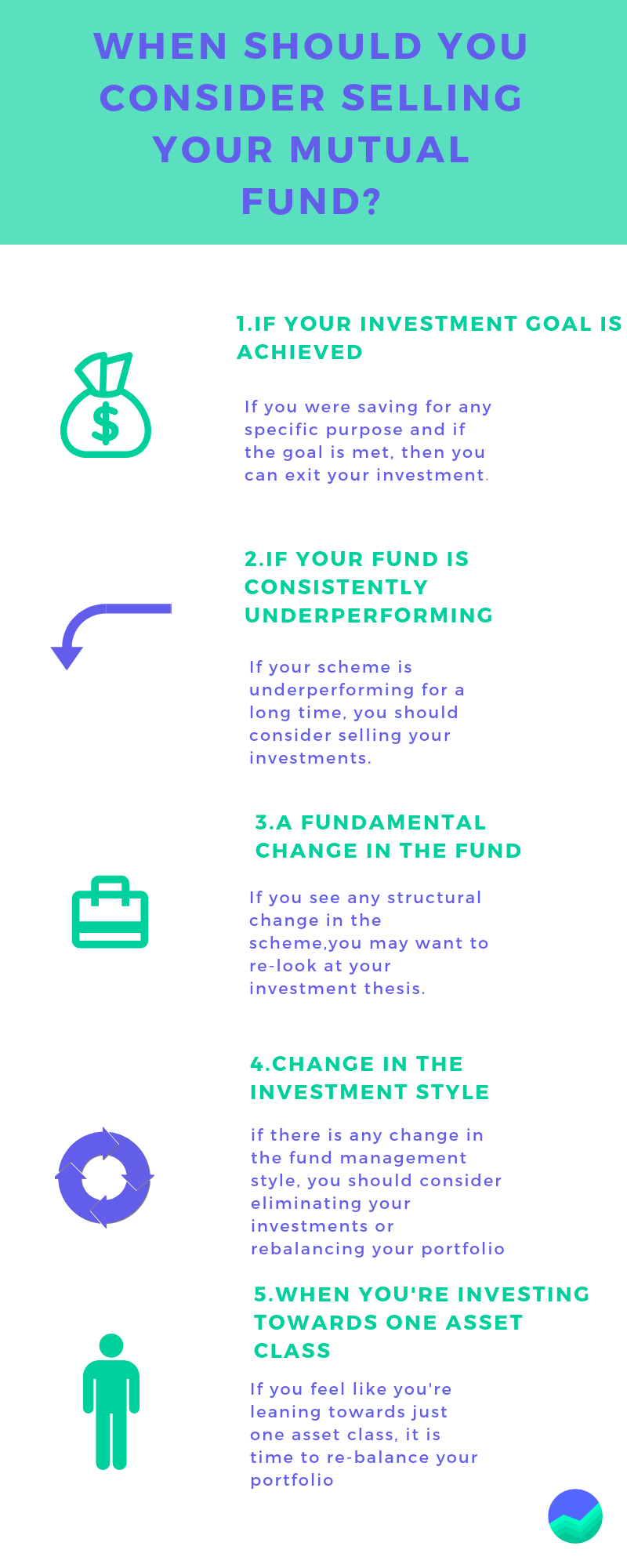 When should you sell your mutual funds?