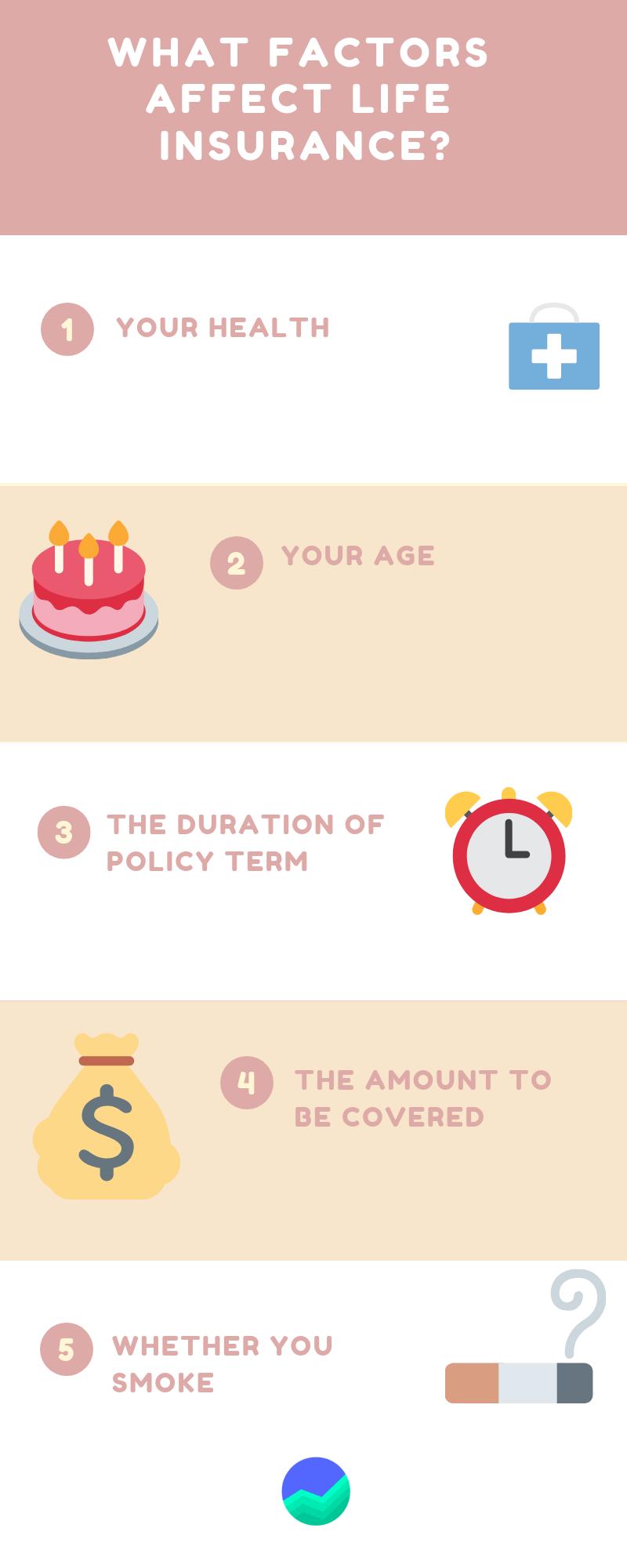 What factors affect life insurance