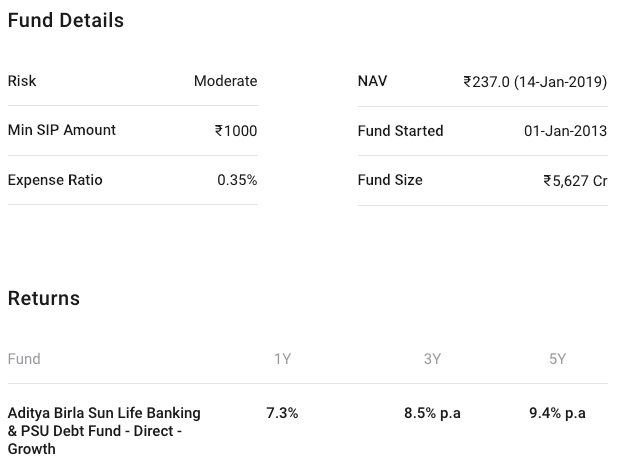 Best Moderate Risk Mutual Funds for 2019