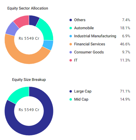 cryptocurrency balanced large cap fund sp