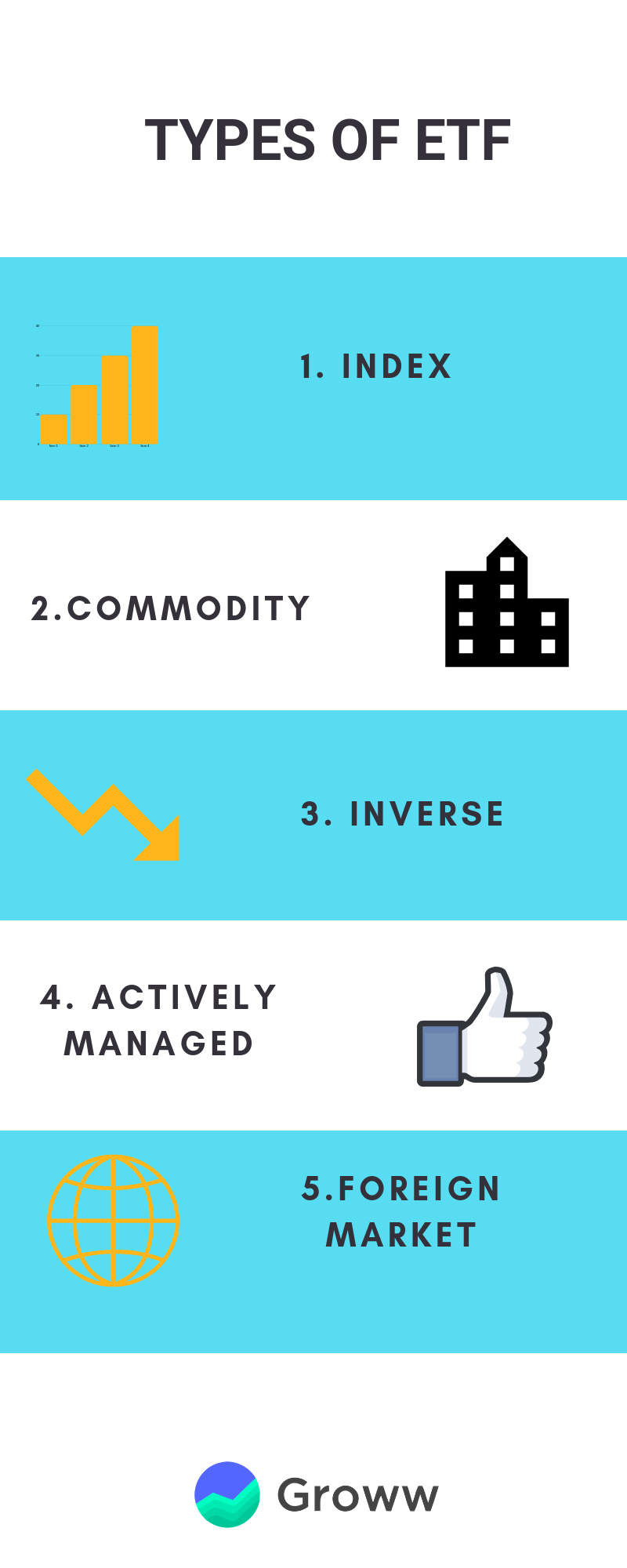 types of etf