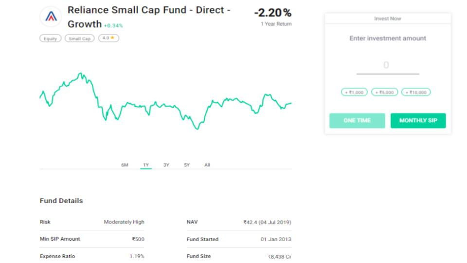 Groww mutual fund comparison feature