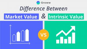 market value vs intrinsic value of stocks