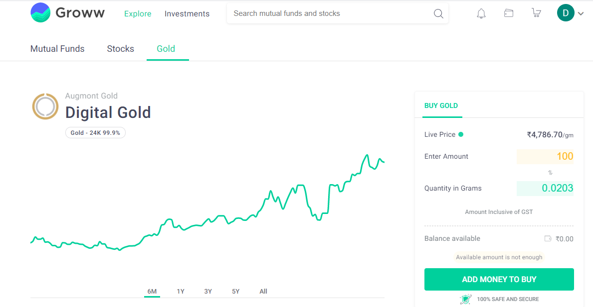 Investing in Gold On Groww