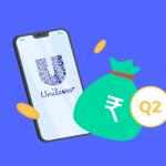 Hindustan Unilever Q2 FY22 Results